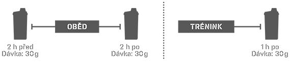 http://www.nutrend.cz/ImgGalery/Img1/k-produktum-2016/BODYBUILDING/100_whey_protein_cz.jpg